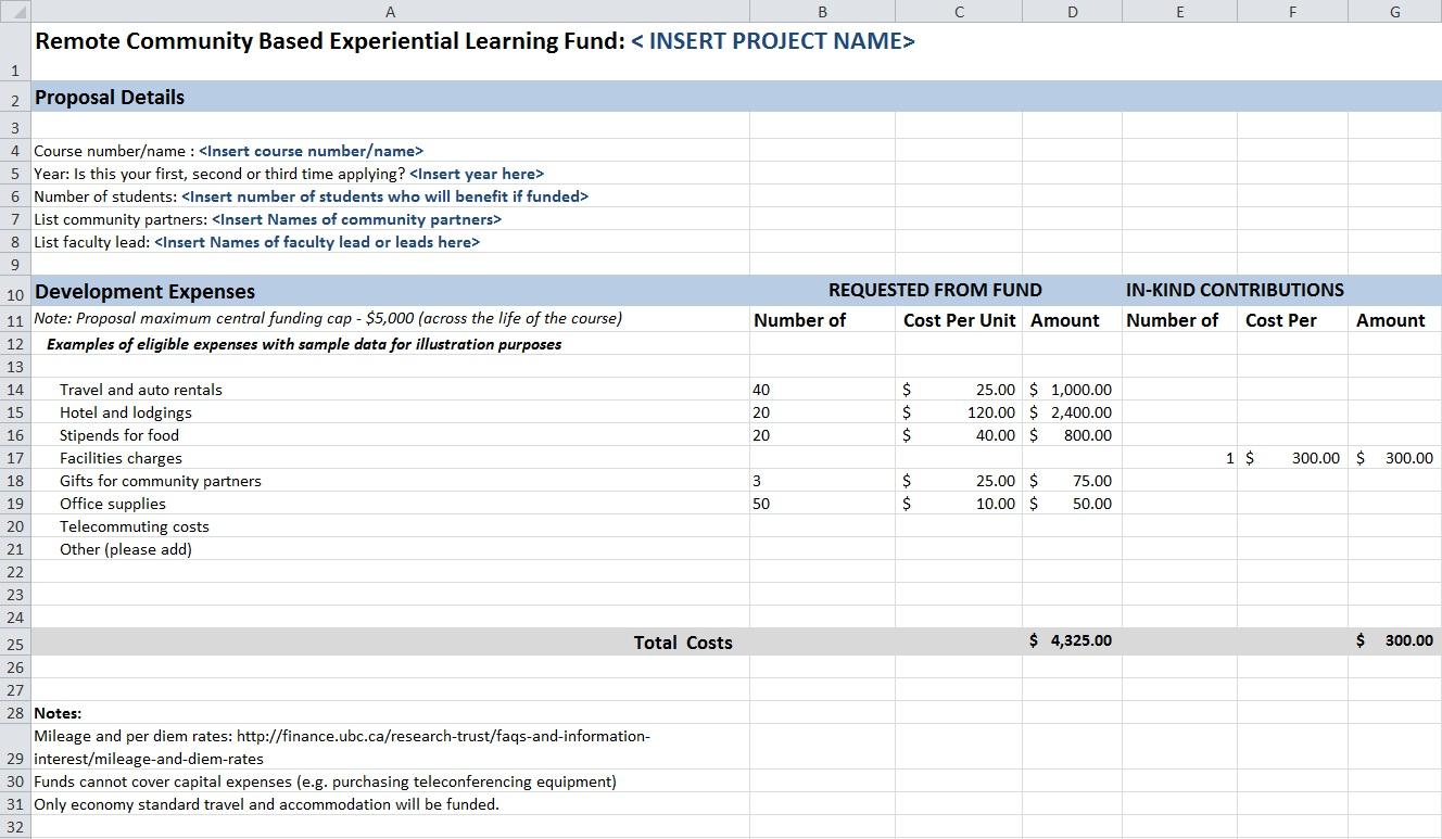 charter school budget template - cbel budget template january 2016