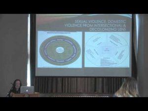 UBC ACAM Program: Sexual Violence in Asian Communities in Canada